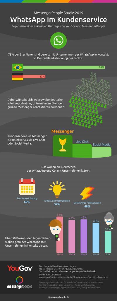 infografik-studie-2019-de-stand-2019-11