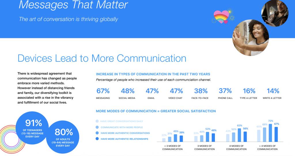 facebook-messenger-statistik