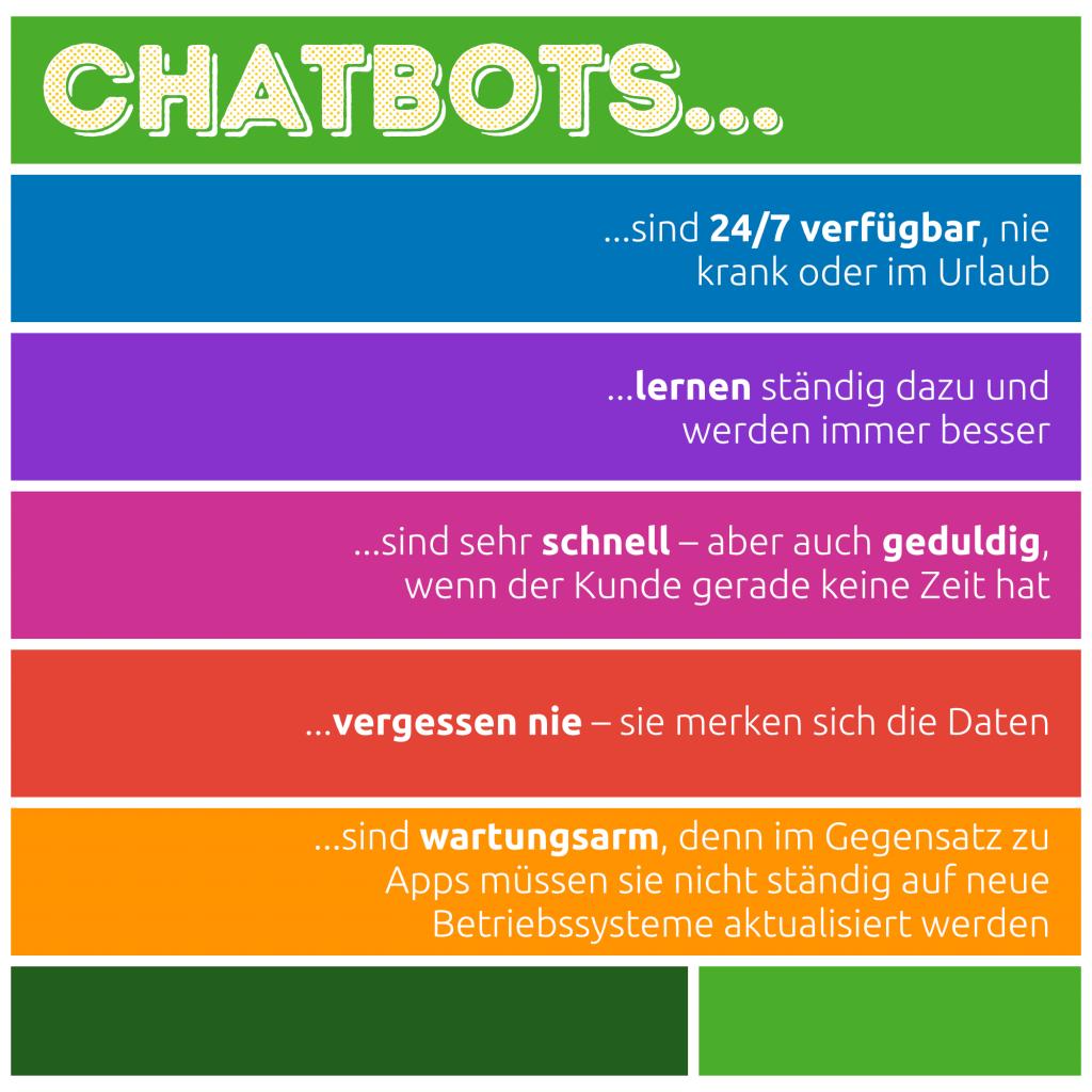 chatbot-nutzen