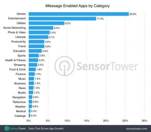 Apple-iMessage-Apps-Funktionen-Messenger