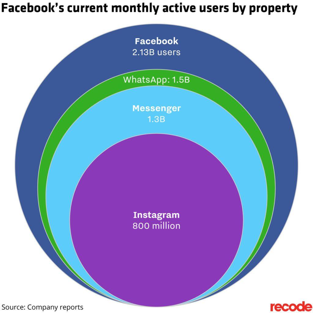 facebook_property_size_jan_2018_01-1024x1024-recode
