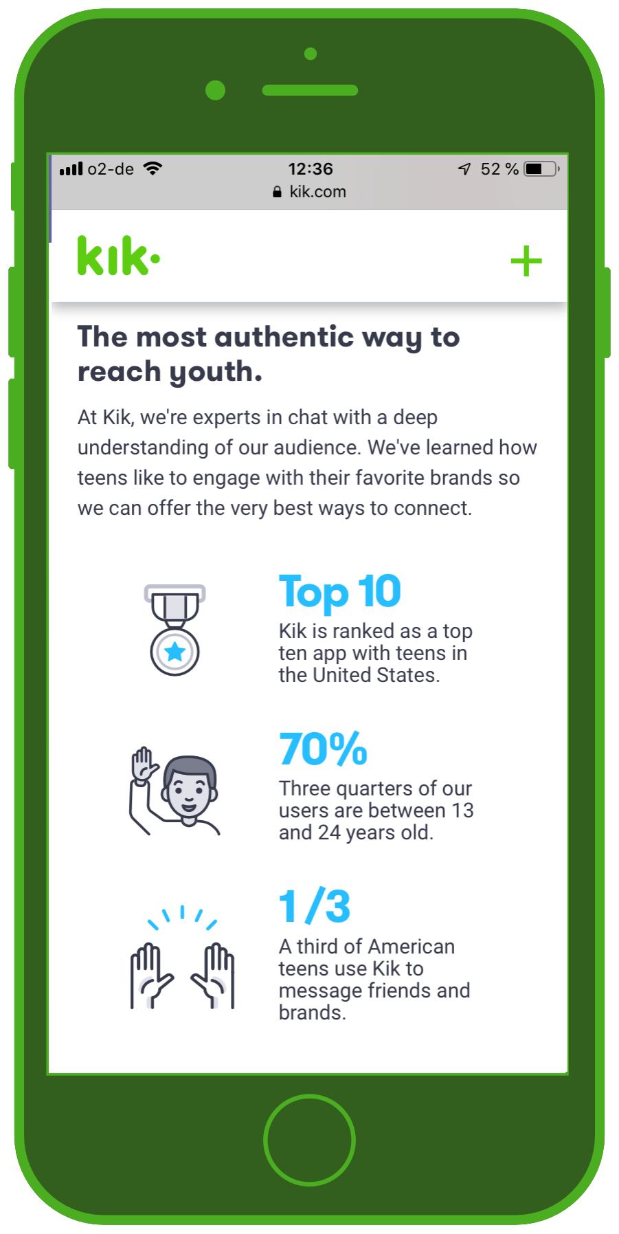 kik messenger brands youth