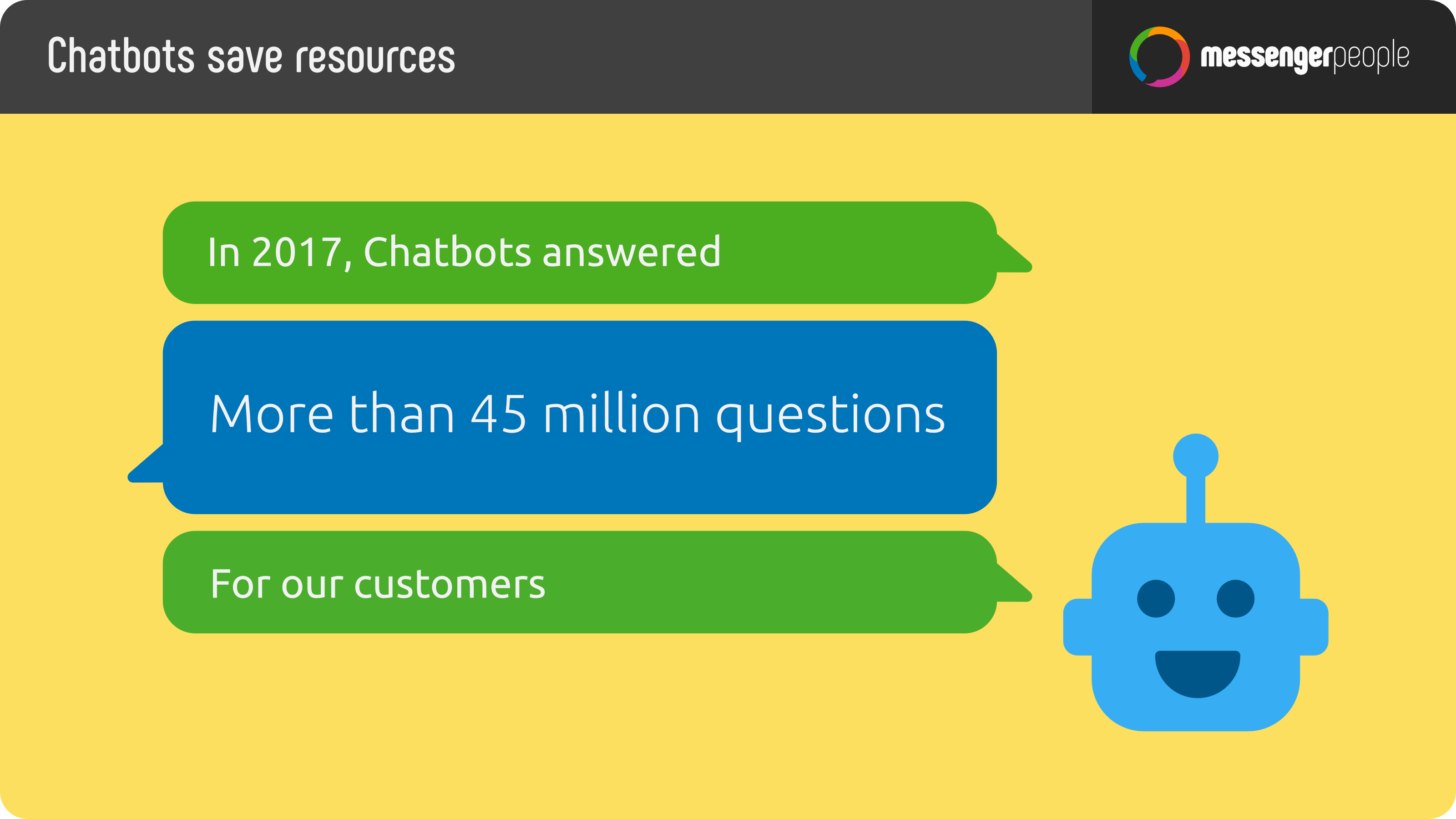 chatbots save ressources