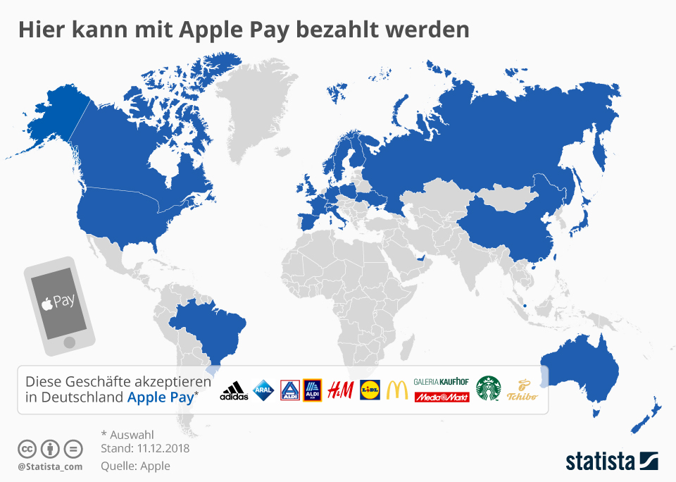mobile-payment-messenger-apple-business-chat-apple-pay