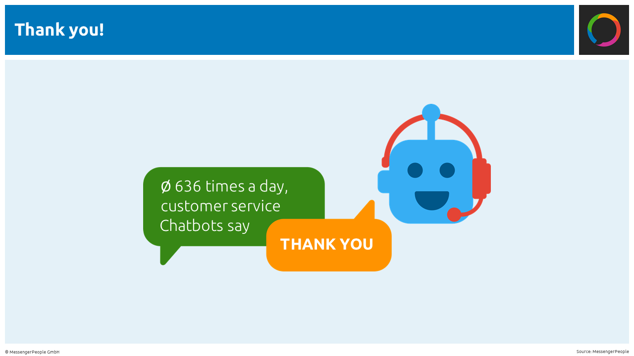 customer service chatbos MessengerPeople Study 2018