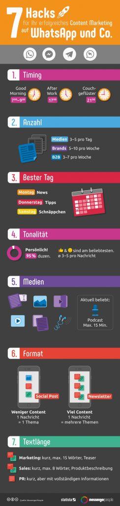 Infografik-Messenger-Kommunikation-7-Hacks-fuer-erfolgreiches-Content-Marketing-auf-WhatsApp-und-Co.
