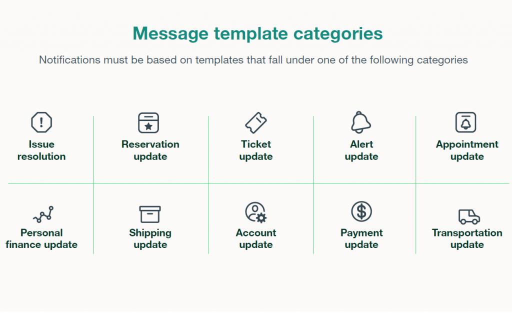 WhatsApp Message Template Categories