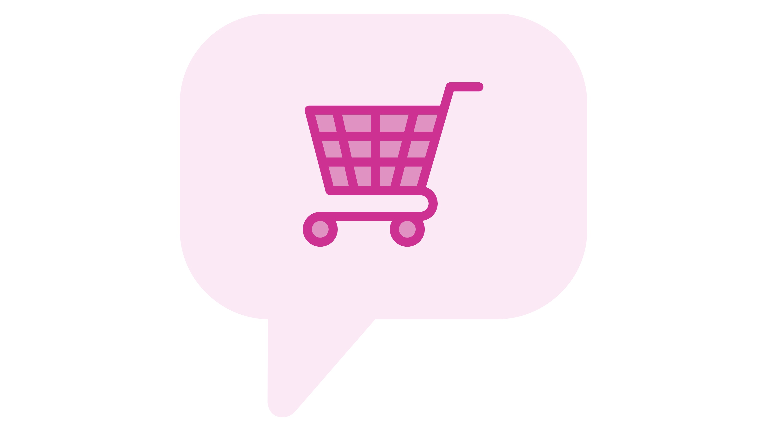 Messenger Customer Service Industries Retail