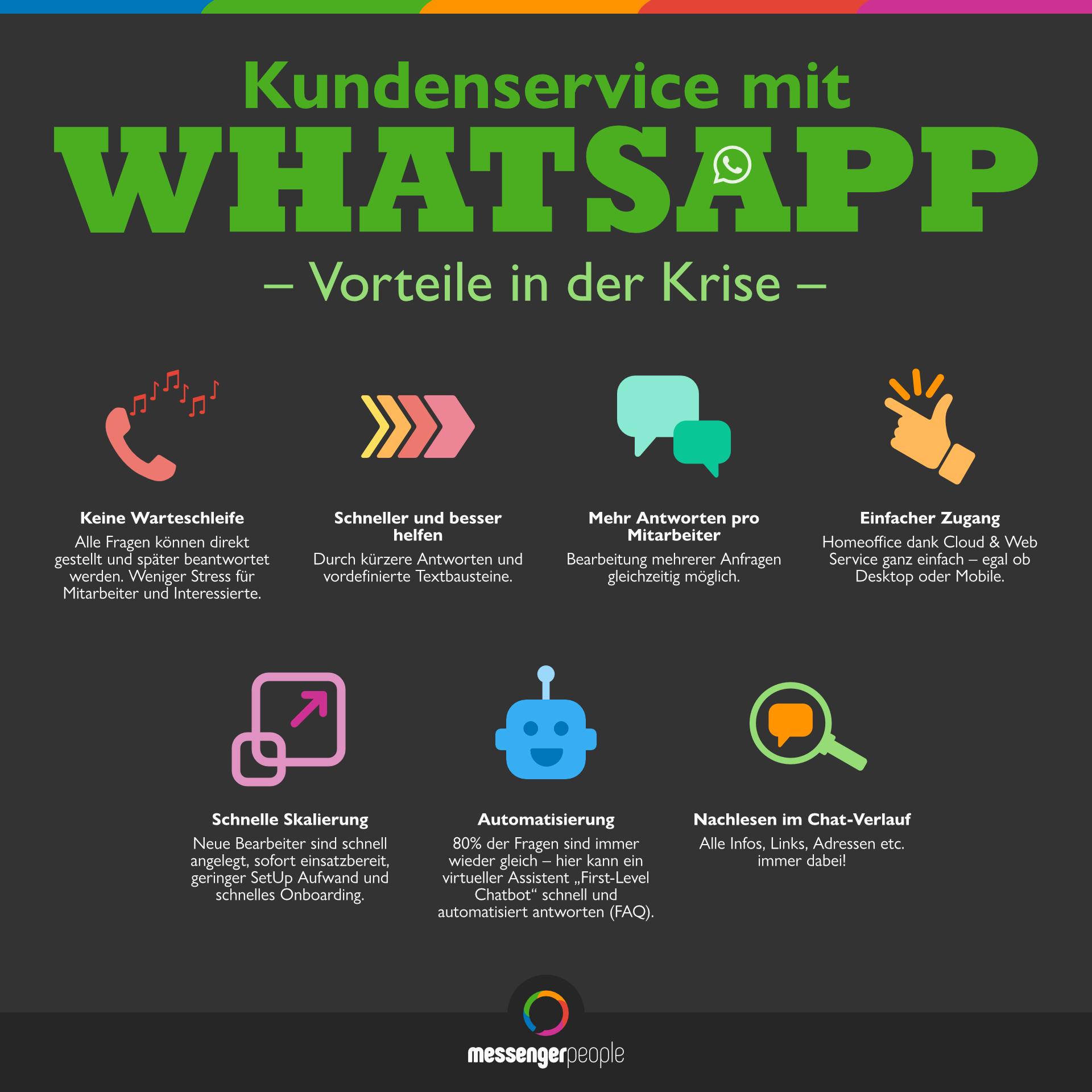 Vorteile Whatsapp