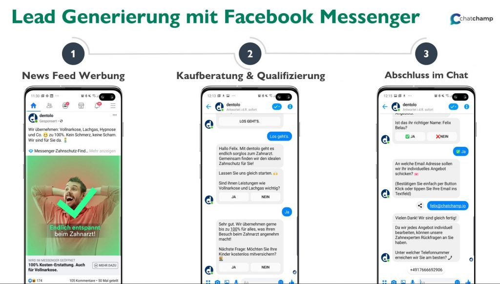 Leadgenerierung per Chatbot