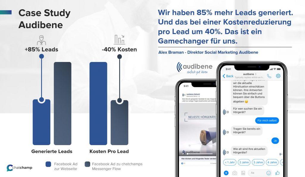 Case Study Audibene Lead Generierung per Chatbot