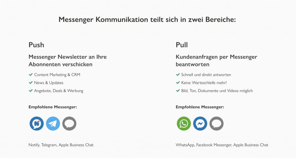 Online-Portale-Messenger-Kommunikation-Pull-Push