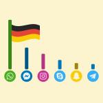 OTT Nutzerstatistik Deutschland WhatsApp Telegram Threema
