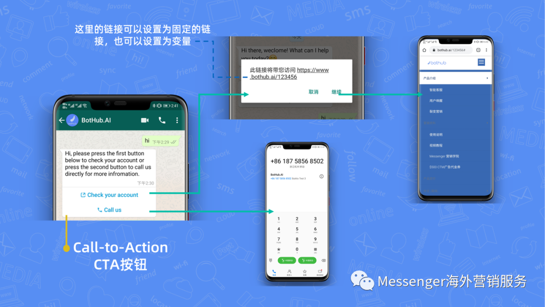 whatsapp-business-api-button-cta