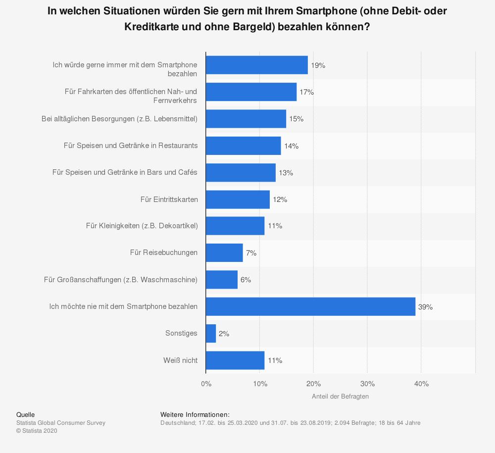 mobile payment deutschland statistik