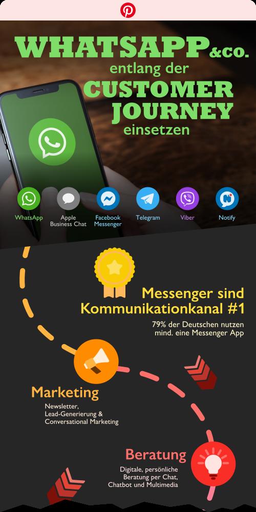 knowledge-infographics-customer-journey