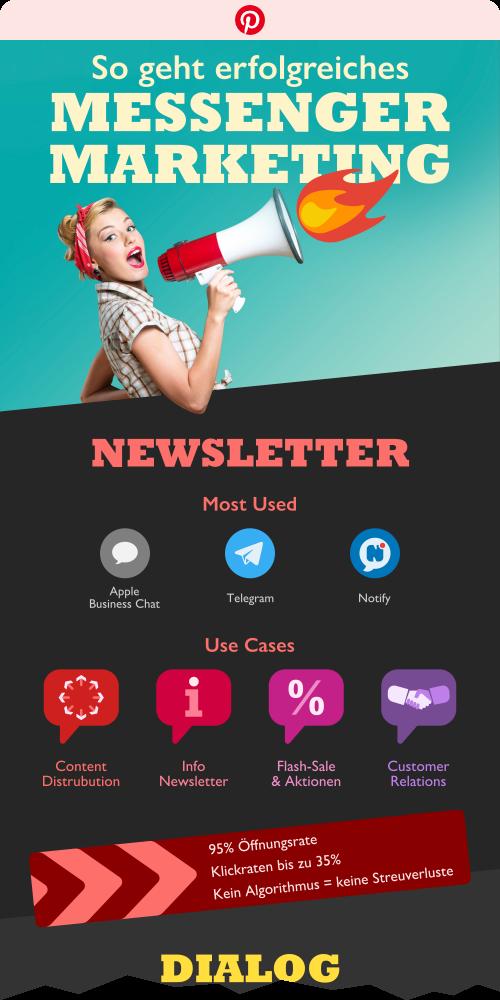 knowledge-infographics-messenger-marketing
