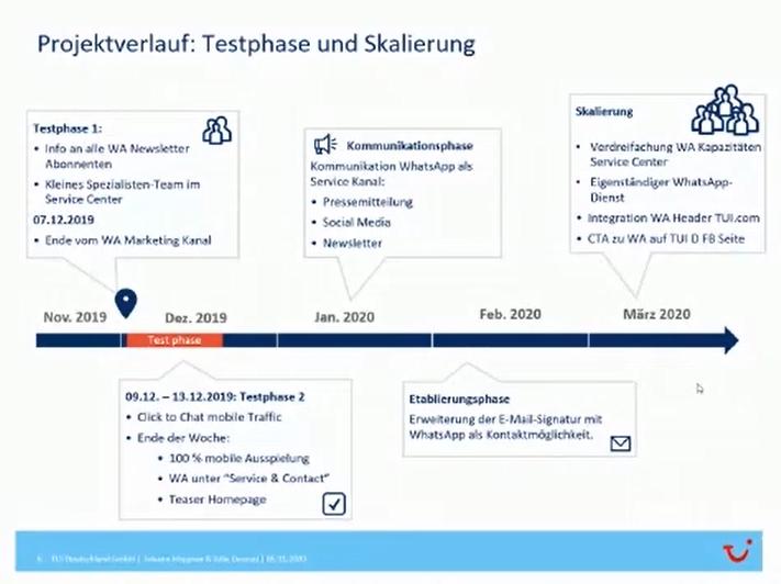 tui-vortrag-munich-marketing-week-2020