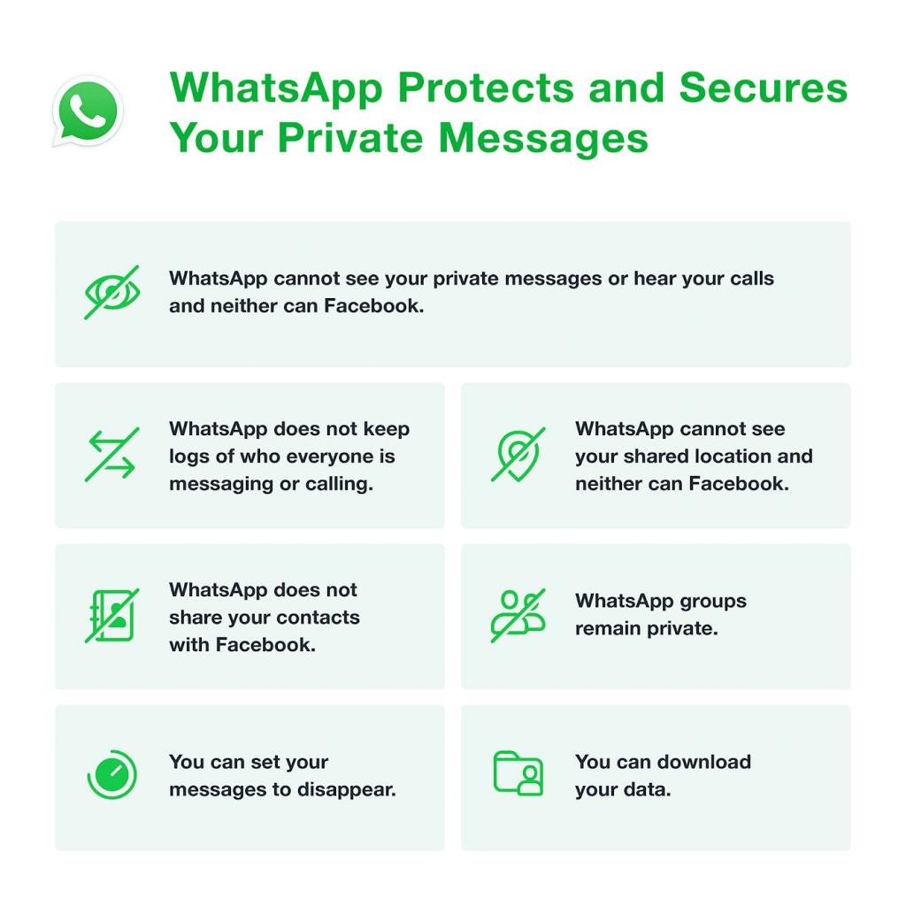 WhatsApp AGB Update EU