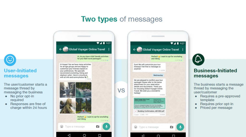 WhatsApp Business API - Two types of messages