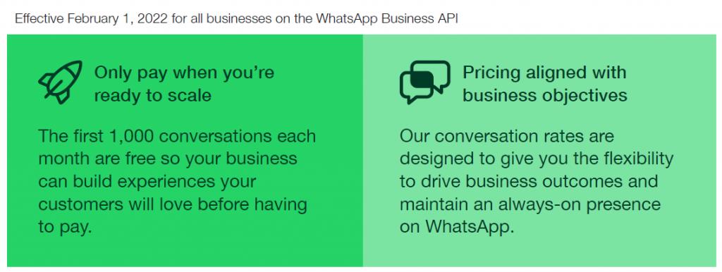 WhatsApp Business costs 2022 Info